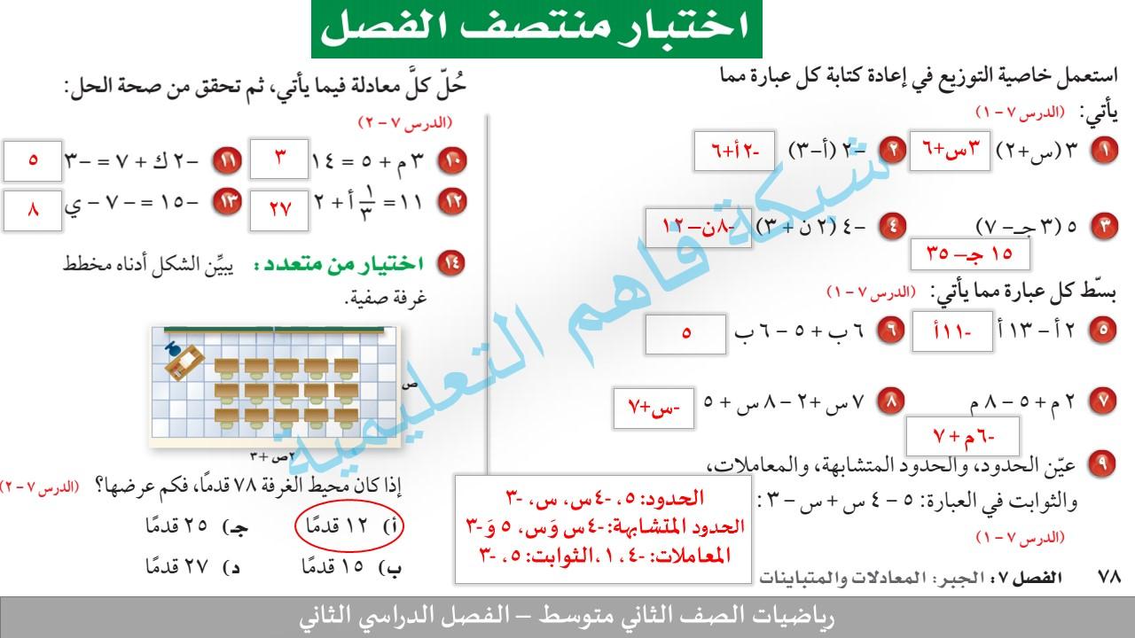كتاب المعلم رياضيات ثاني متوسط ف1